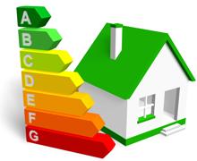 Energielabel huis